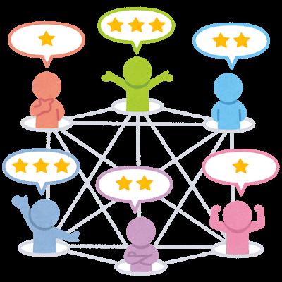 internet_kuchikomi_review.png