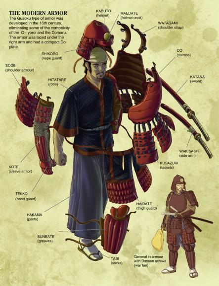 剣道三段だけど戦国時代に行ったら