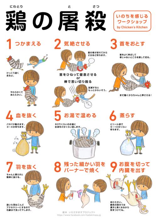 鶏「タスケテ…タスケテ…」の画像10枚目!