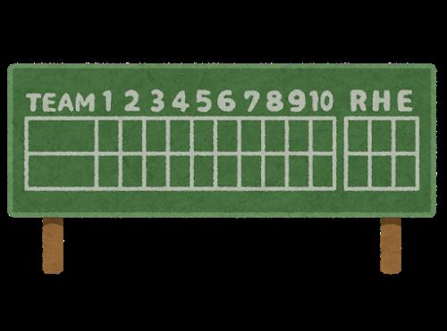 baseball_scoreboard.png
